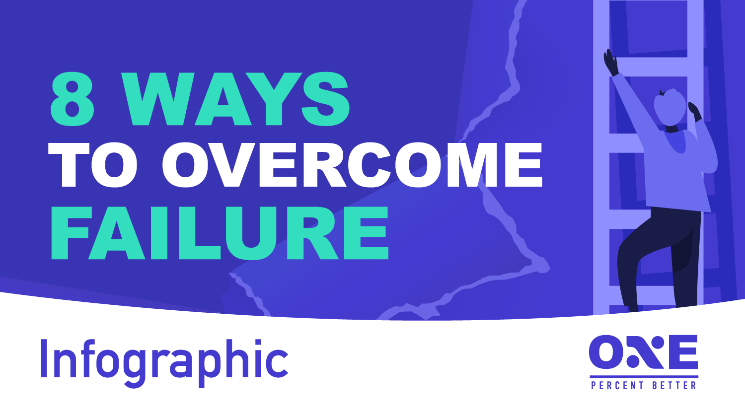 How To Deal With Failure and Turn It Into Success [INFOGRAPHIC]