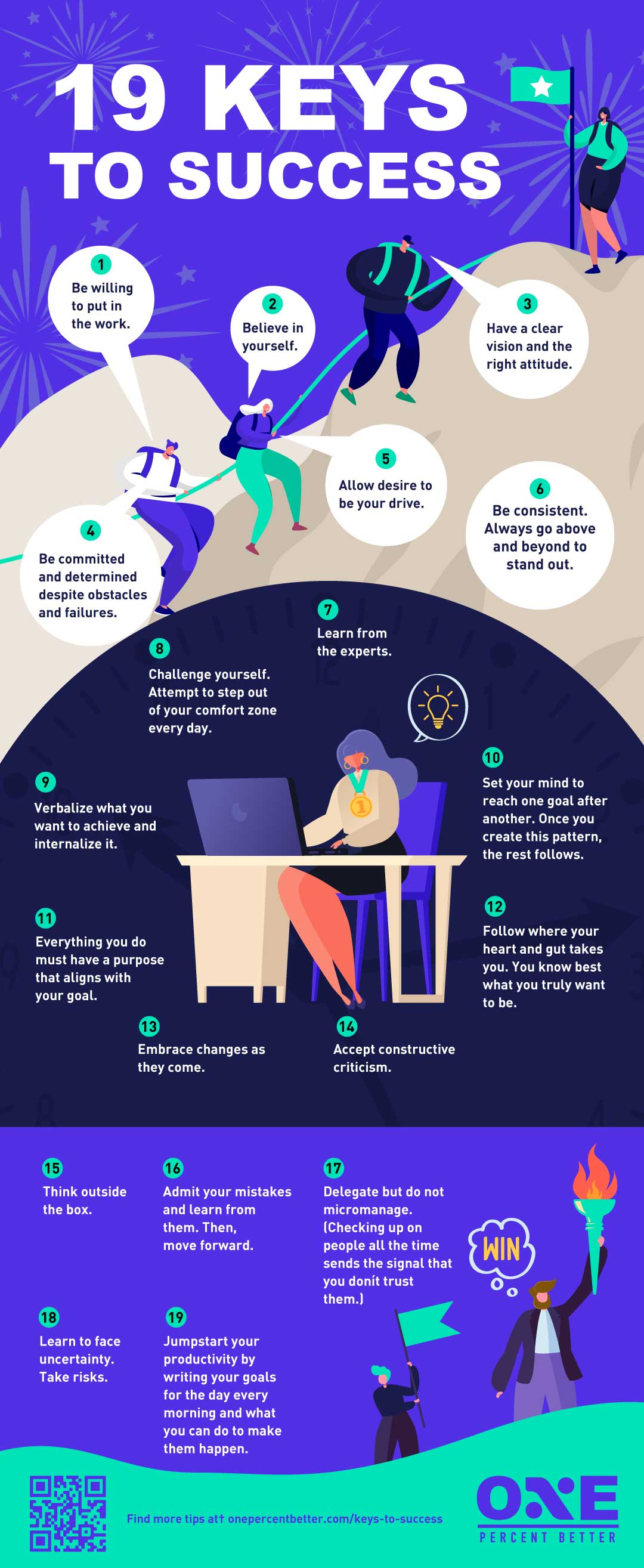 The 19 Keys to Success You Never Knew You Needed [INFOGRAPHIC]