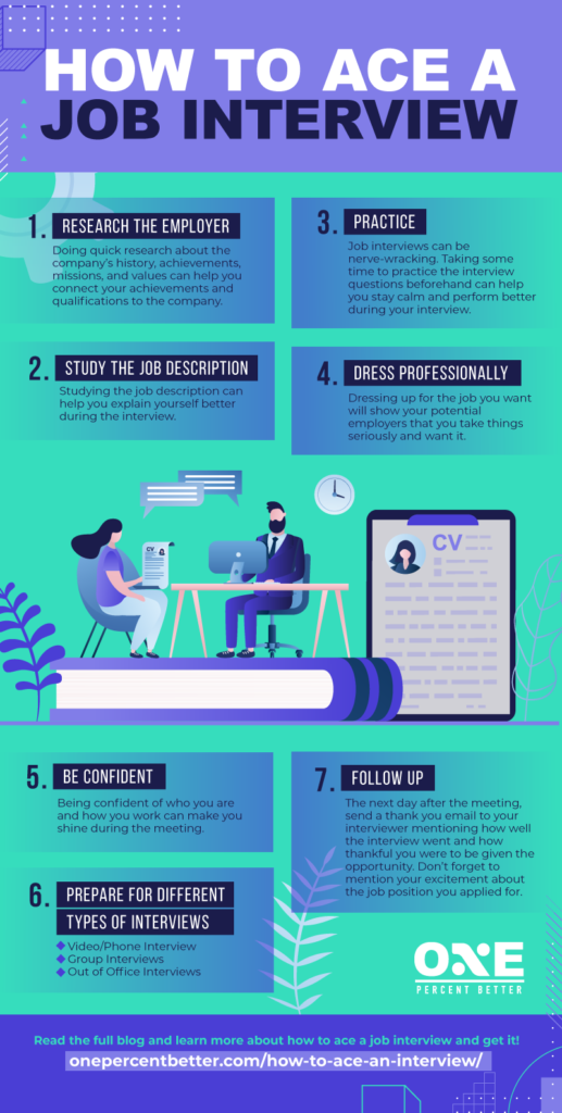 Infographic | OPB_Infographic_AceWorkInterview2